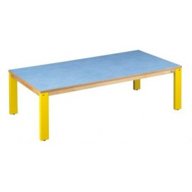 Table rectangulaire Wikicat